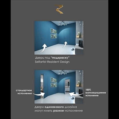 Опция амфибия для дверных полотен Rezident.